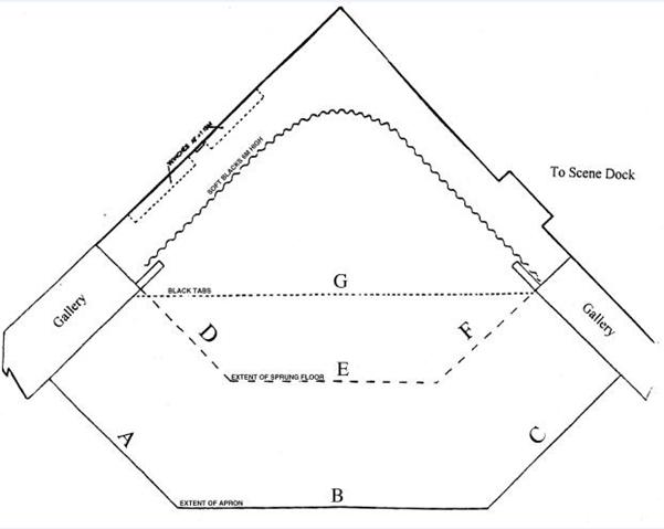 Diagram of Stage | Medina Theatre.